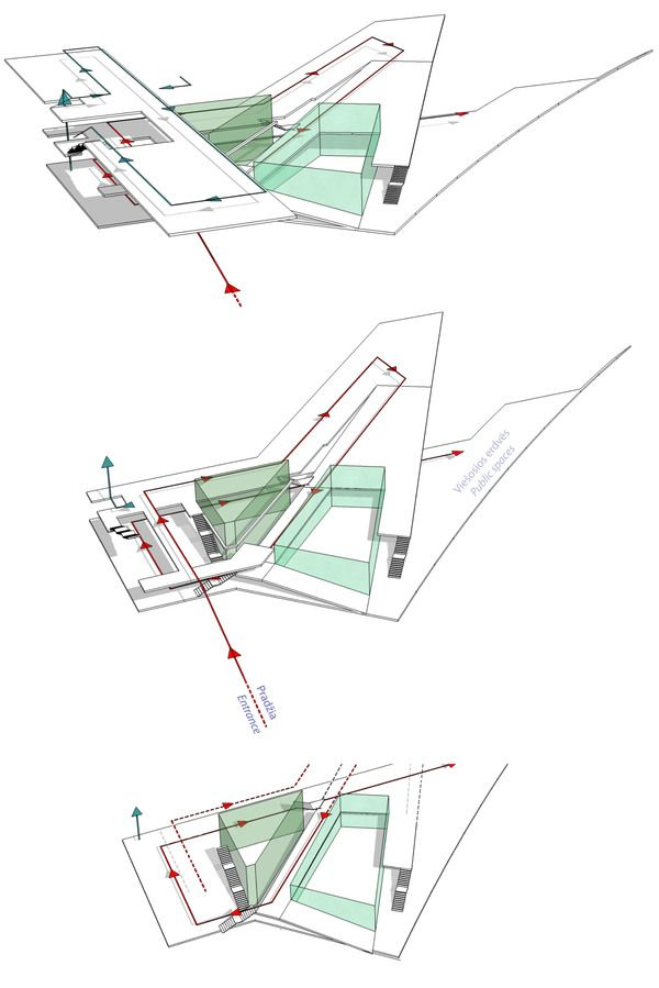 Circulation diagram architecture pinterest for Architectural concepts circulation