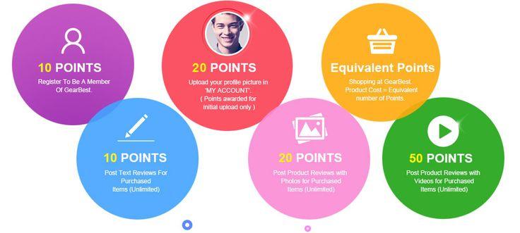 My Points   GearBest.com