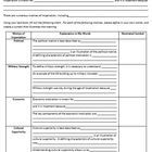 Free! Motives for American Imperialism (U.S. History)This is a great template to help your students write about the motives for American Imperialism at ...