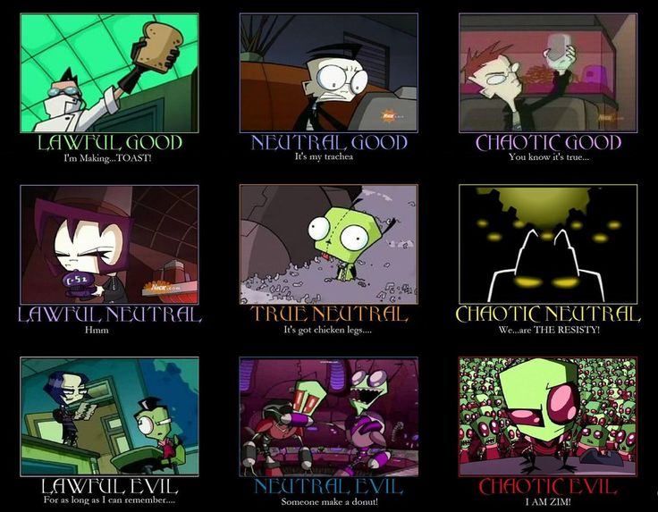 Invader ZIM Alignment by ChopSilverBlood on deviantART