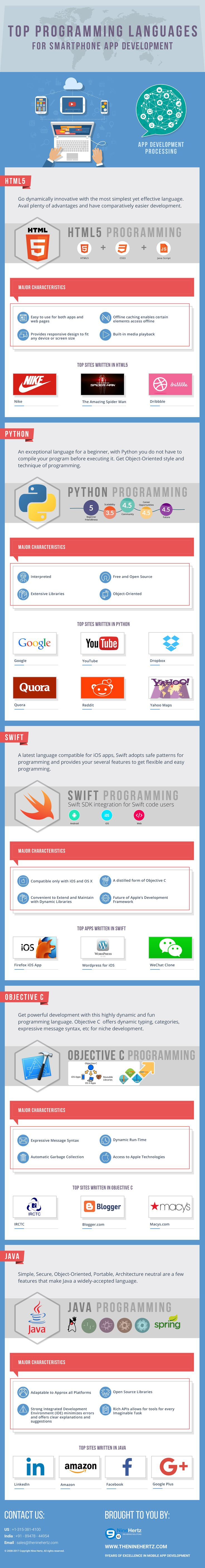 Top ten reasons for learning java programming language - You Will Need To Know A Programming Language Or Two Well Enough To Build Your Apps This Infographic From Ninehertz Covers Top Programming