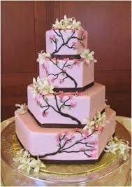 Resultado de imagen para tortas decoradas