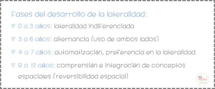 http://www.mimamadice.com/desarrollo-de-la-lateralidad/