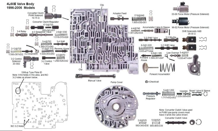 4l60e Diagram Control