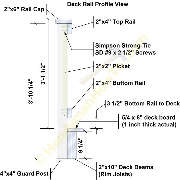 Wood Deck Rail With Pickets Profile Drawing Deck