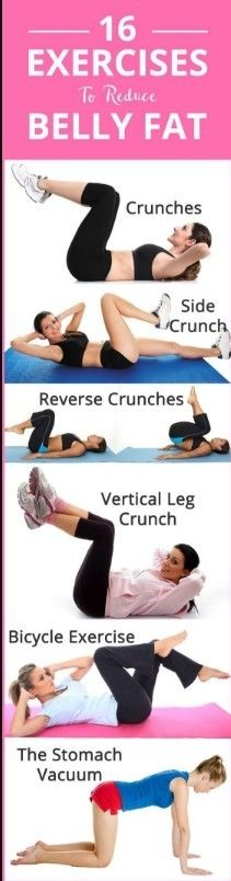 16 simple exercises to get rid of belly fat – Set Run . .