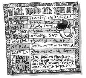 Hudy Moody Mood Ring Chart