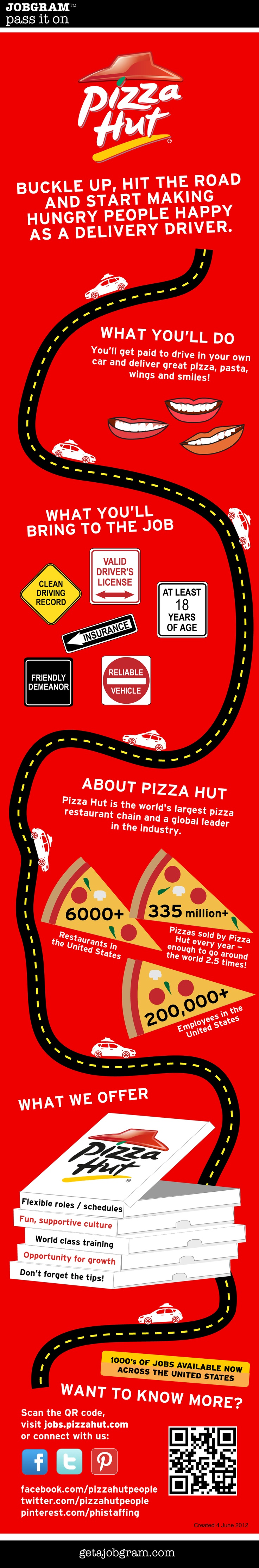 Pizza Delivery Resume 36 Best Recruiting Images On Pinterest  Blouses Content Marketing .