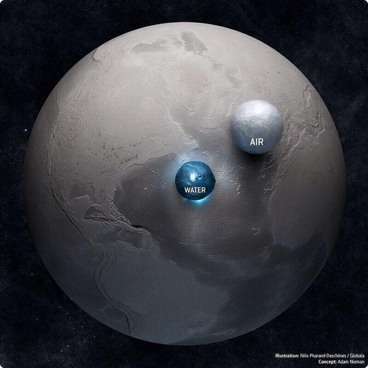 Вся вода и воздух Земли. На картинке показано 1.4087 миллиарда кубических километров воды и 5,140 триллионов тонн воздуха.