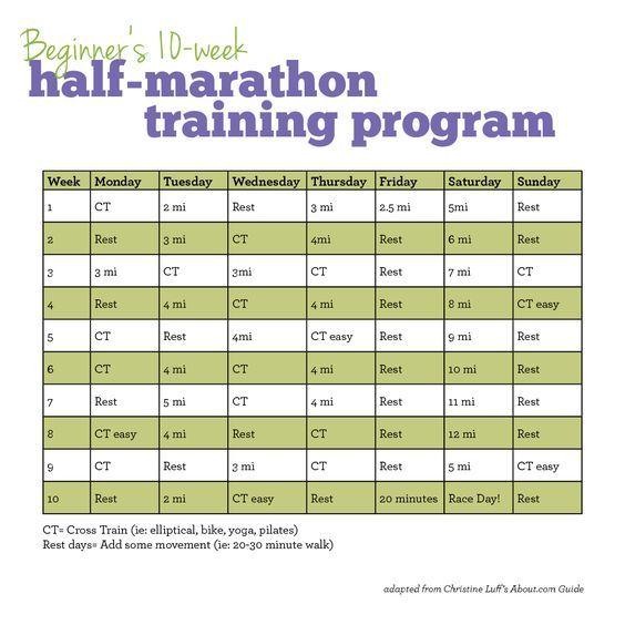 Beginners 10-Week Half Marathon Training Schedule-- GETTING READY FOR MY FIRST HALF MARATHON!! NWM in San Francisco!!: