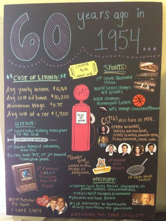 Best 25 60th Birthday Ideas Only On Pinterest 60th