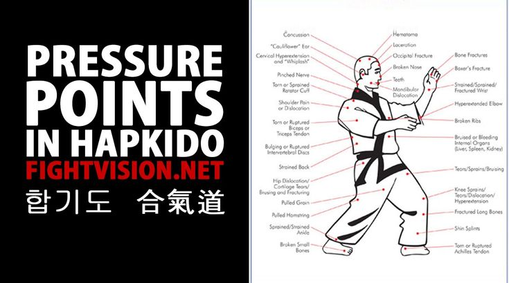 Pressure Points | Hapkido