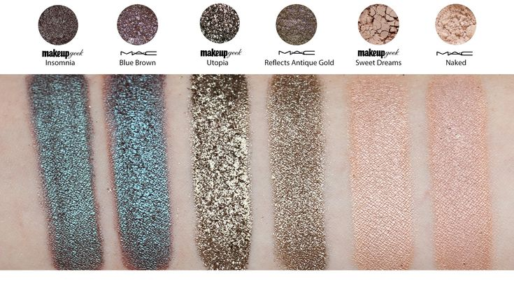 Makeup Geek Pigment - Utopia - Makeup Geek Pigments - Pigments & Glitters - Eyes