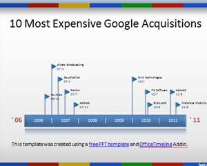 Top Expensive Google Acquisitions Is A Free Timeline Template For PowerPoint Presentations With Colors That Yo