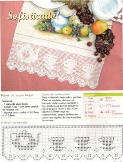 Bicos crochet