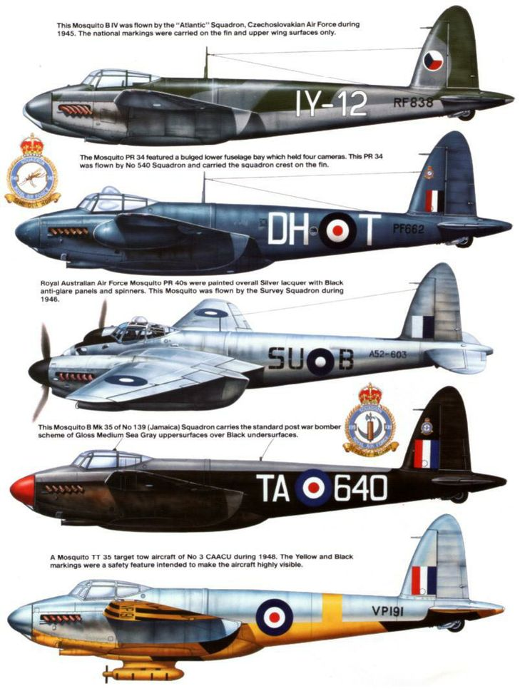 199 best images about WW II Aircraft