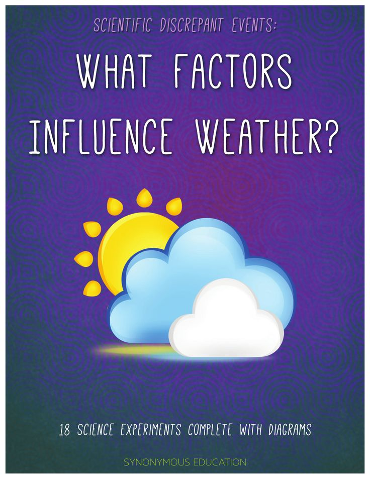 What Factors Influence Weather Resource Preview