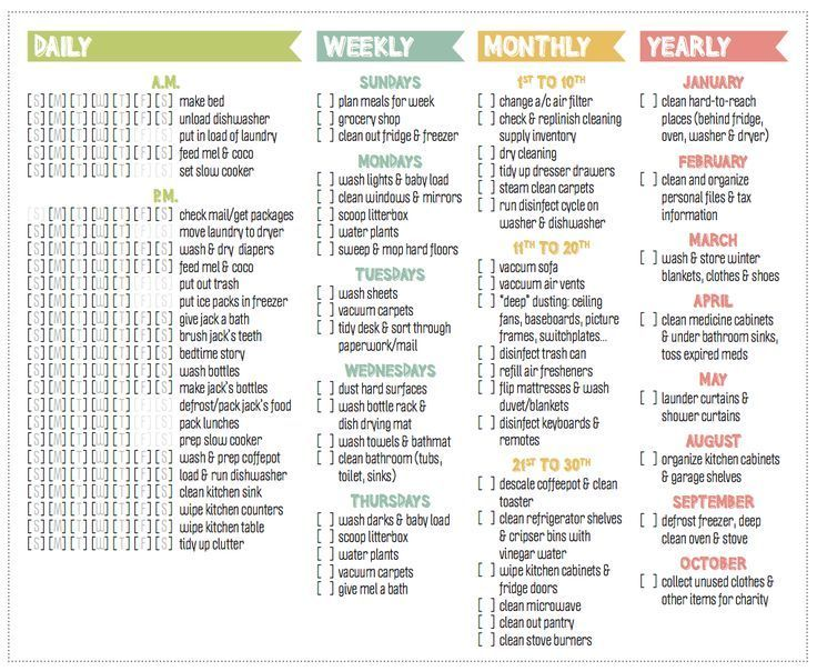 17 best ideas about Weekly Cleaning Checklist – Weekly Checklist
