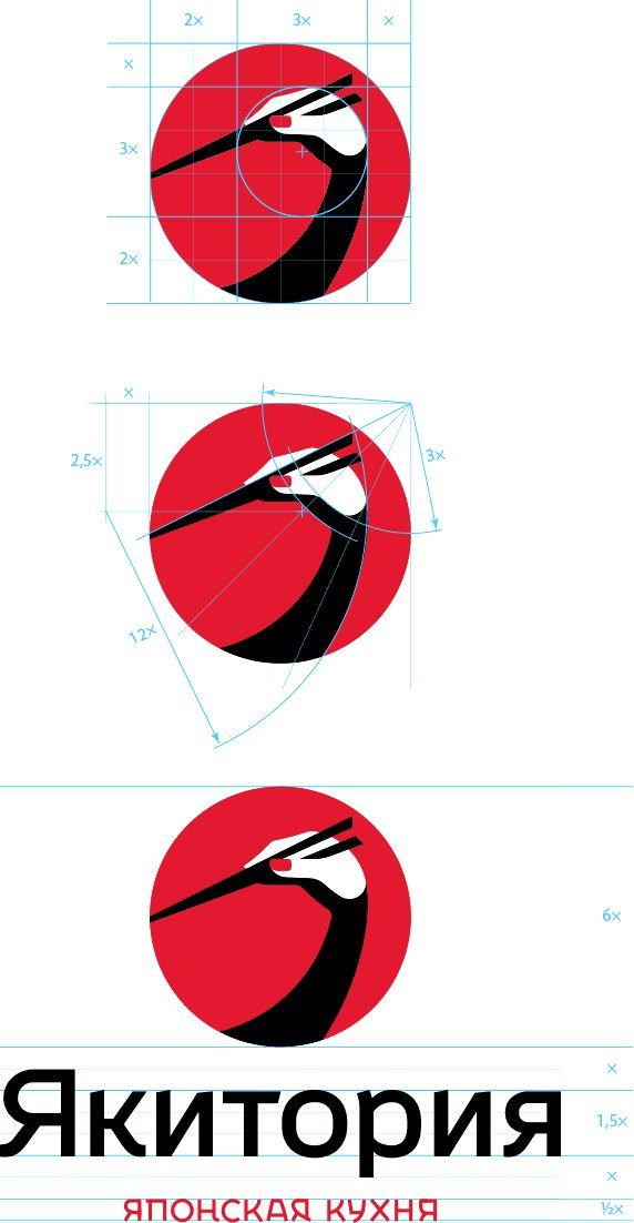 Создание логотипа ифирменного стиля сети ресторанов «Якитория»