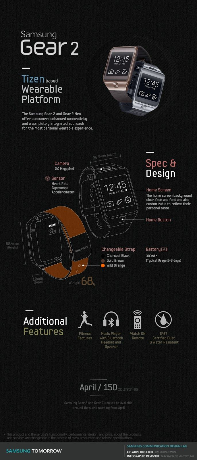 I own this and Love love it.....Samsung Gear 2 infographics | Samsung City