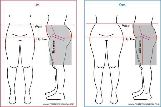 Circunferencia de la cadera / sobresale bum / barriga protuberante y Fit. Niza explicación.--------------------------Hip Circumference/protruding bum/protruding tummy and Fit. Nice explanation.