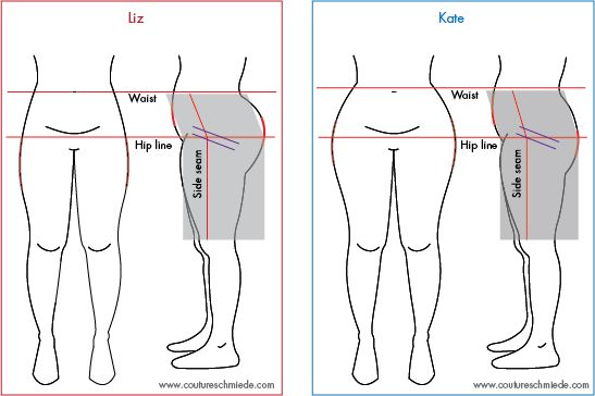 Hip Circumference/protruding bum/protruding tummy and Fit. Nice explanation. | See more about Thighs, Couture and Skirts.