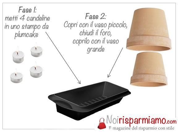 riscaldare, riscaldamento, economico, vasi, terracotta, stampo plumcake, scatola latta, candeline, tealight