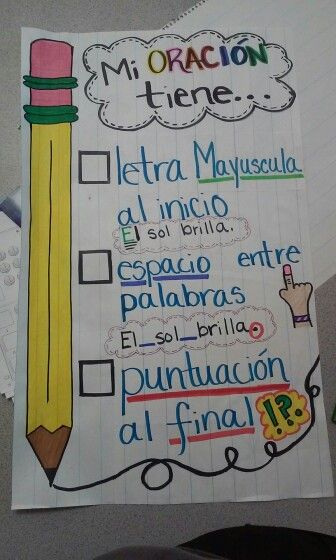 Sentence checklist anchor chart spanish