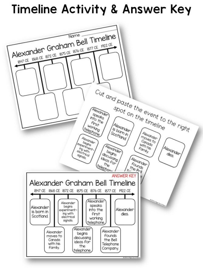 Alexander Graham Bell Biography Pack (Famous Inventors