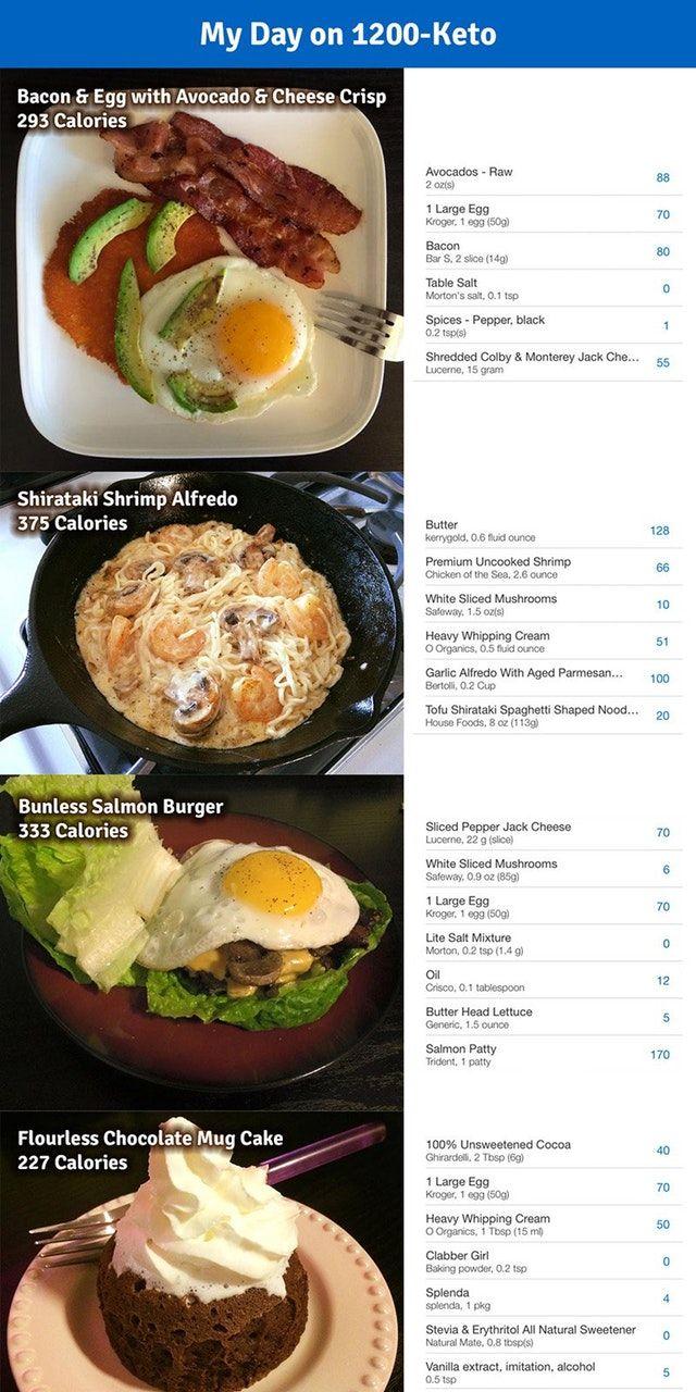 keto diet menu redit