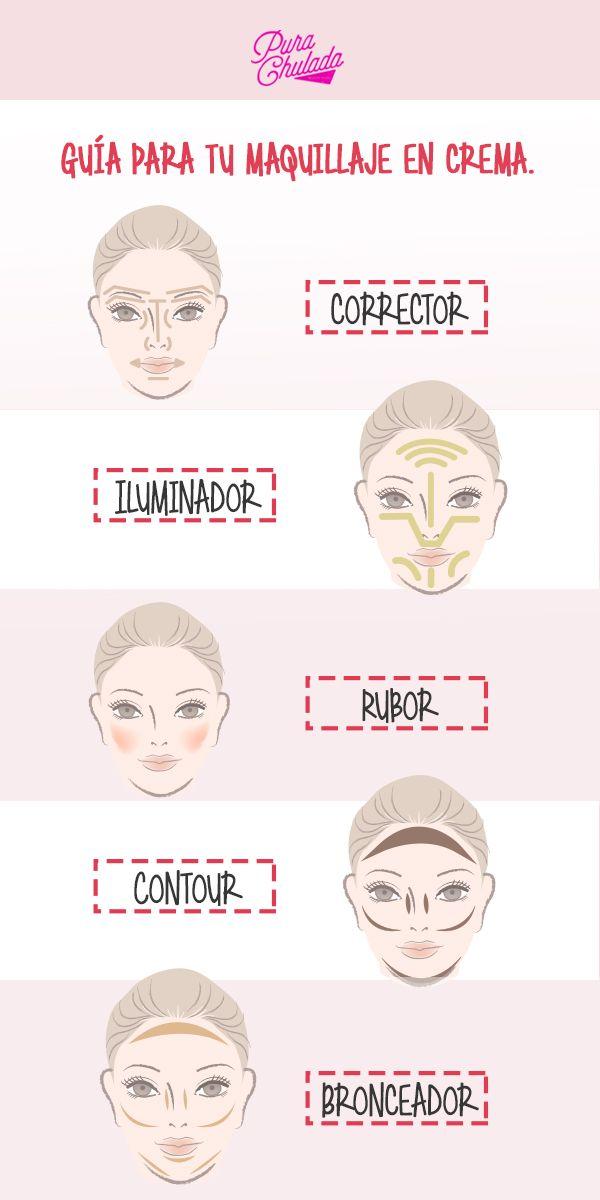 Muchas usamos corrector, base, bronceador, etc... pero no sabemos colocarlo de la manera correcta. Hoy te decimos como. #girls #makeup #PuraChuladaMx