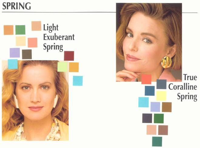 "I am a Light Exuberant Spring.  Define your tsvetotip. The four color types. Part 1. ""Image and style. The most interesting of the image-makers. Fashion Trends."
