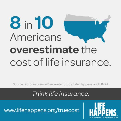 8 in 10 overestimate the cost of life insurance. Get the facts here: www.lifehappens.org/truecost