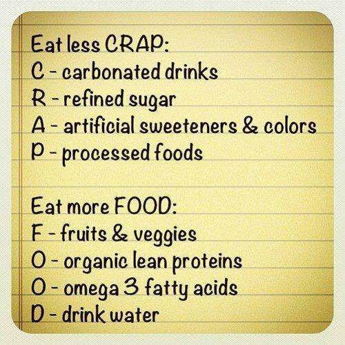 Eat less CRAP & eat more FOOD! Adjust to Life Chiropractic