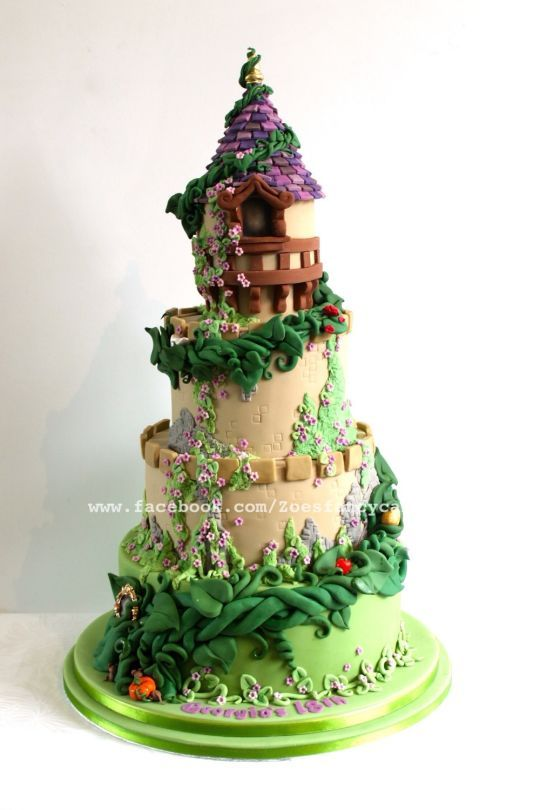 17 Best images about cake art for kids on Pinterest ...