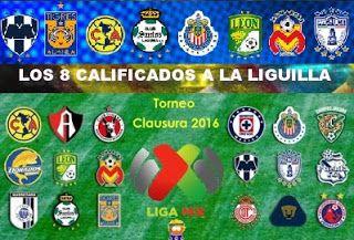 Blog de palma2mex : Liga MX Jornada 17 y última Resultados Tabla Gener...
