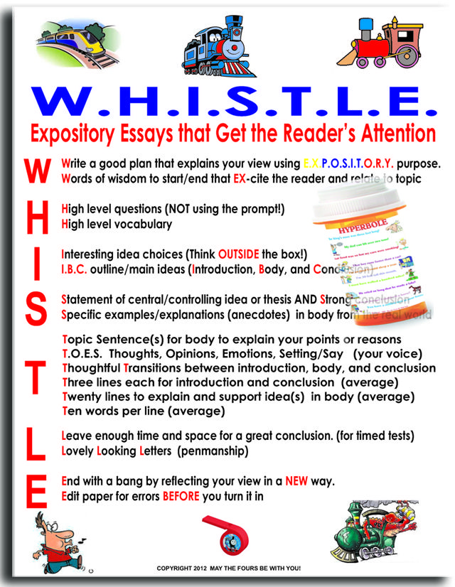this document is an acronym to help students write an exciting expository essay whistle gives - Strategies For Essay Writing
