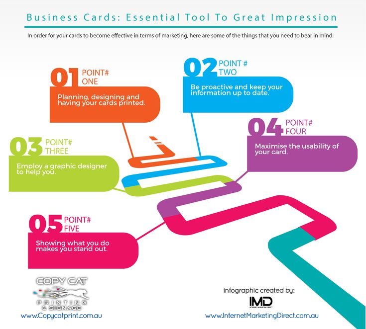 Business Cards - Essential Tool To Great Impression