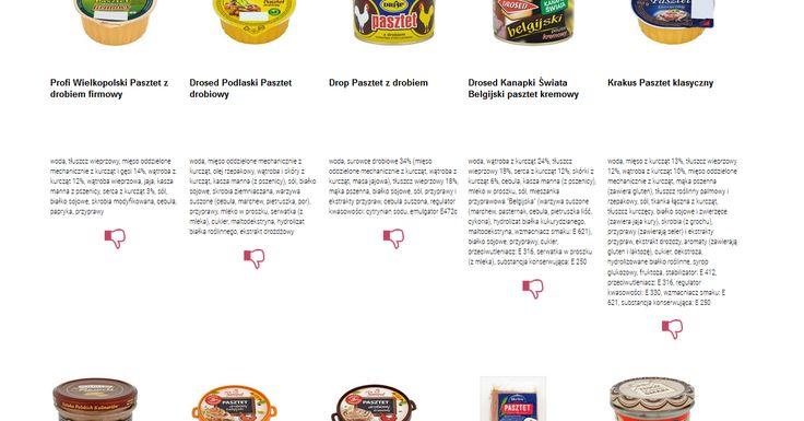 Czytamy skład i porównujemy etykiety produktów Pasztety. Zobacz skład i polecane produkty przez Czytaj Skład