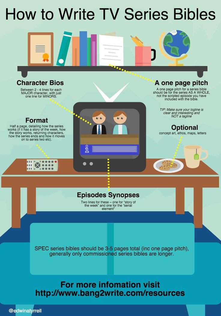 How To Write TV Series Bibles The Infographic Tv