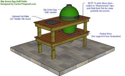 Big Green Egg Smoker Table Plans by Curbs - Google 3D Warehouse