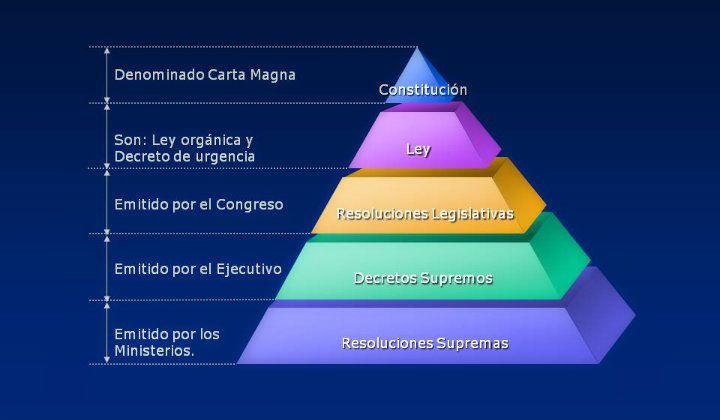 pirámides 4 próstata
