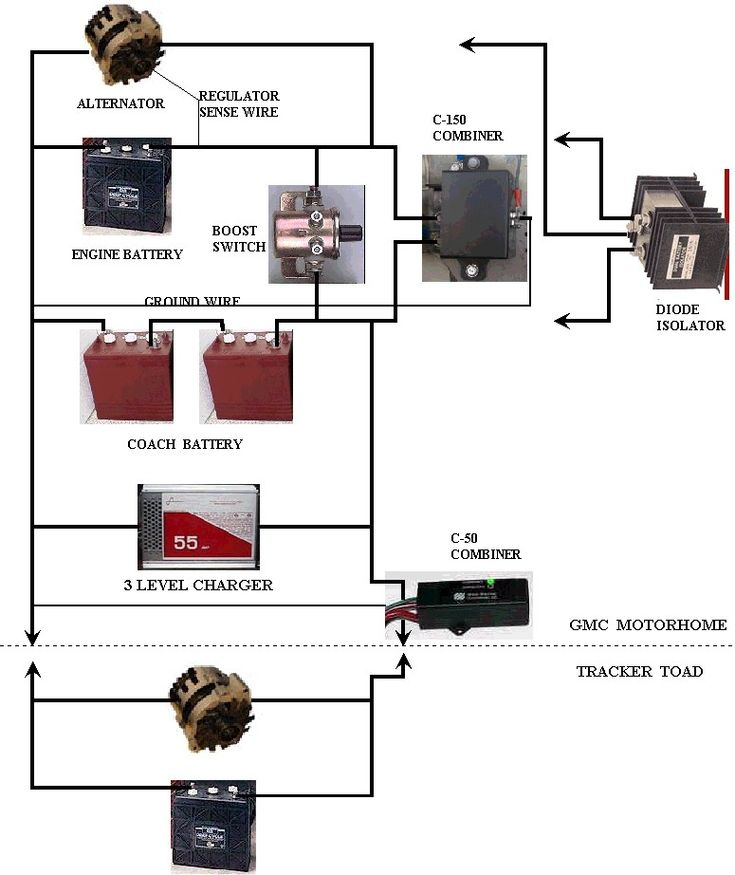 Battery System
