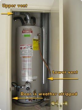 If Your Water Heater Or Furnace Is In A Closet Inside Your