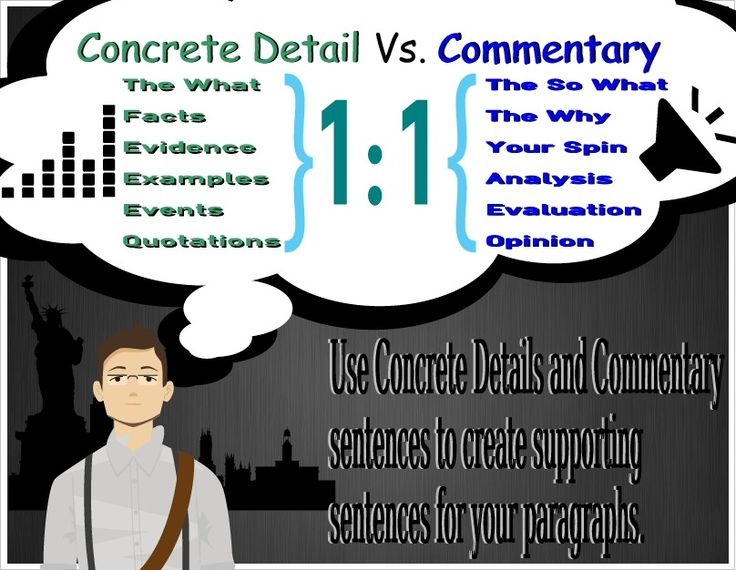 commentary writing The sample essays that follow were written in response to the prompt that appears belowthe rater commentary that follows each sample essay explains how the response meets the criteria for that score.