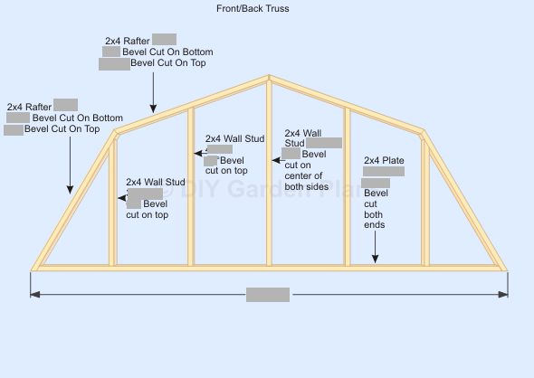 Roof Truss Design Overhang Diy Roof Trusses Plans How To Cut Rafters For Lean Truss The Front Overhang Of A Gable Roof Uses A Rake Or Ladder Pricing Wood Trusses For