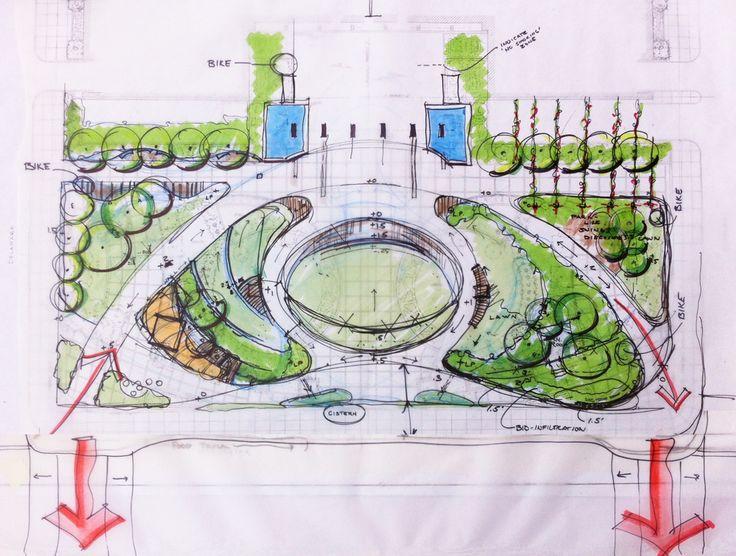 Hand Landscape Design