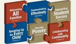 First Steps - Programs - National PTA  Use the guide and the supporting resources at the Family-School Partnership resources page to educate your community about the importance of family involvement, and to direct the development of effective partnerships.