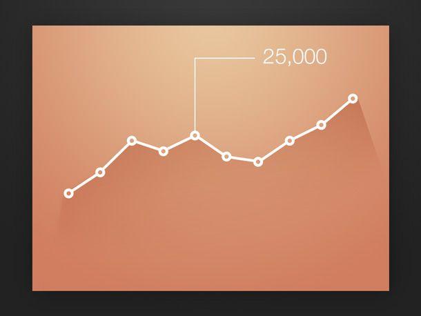 Slick Line Chart Infographic PSD - PSDstoc