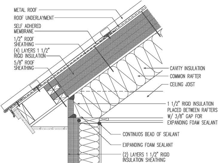 M S De 25 Ideas Incre Bles Sobre Rigid Insulation En Pinterest Aislamiento Materiales De
